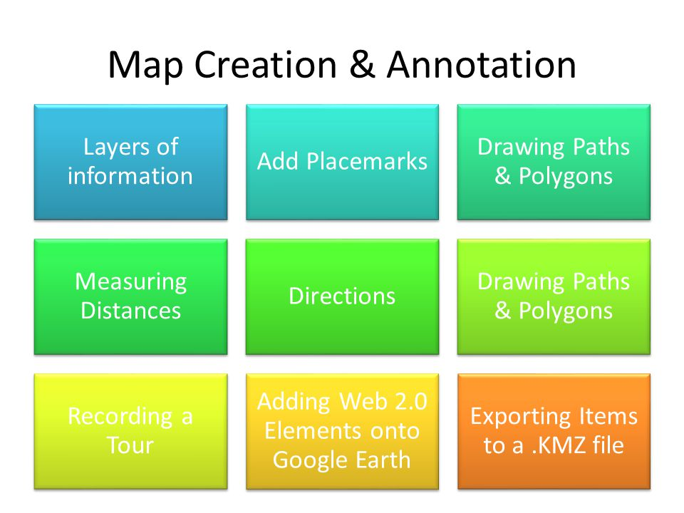 Map Creation & Annotation Layers of information Add Placemarks Drawing Paths & Polygons Measuring Distances Directions Drawing Paths & Polygons Recording a Tour Adding Web 2.0 Elements onto Google Earth Exporting Items to a.KMZ file