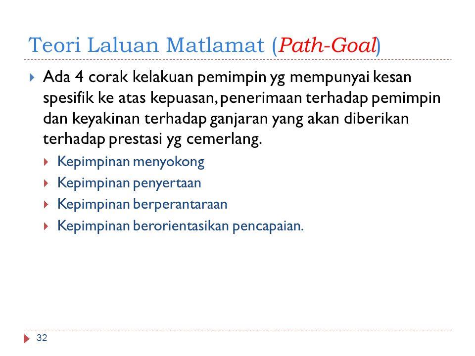 Teori Laluan Matlamat ( Path-Goal ) 32  Ada 4 corak kelakuan pemimpin yg mempunyai kesan spesifik ke atas kepuasan, penerimaan terhadap pemimpin dan