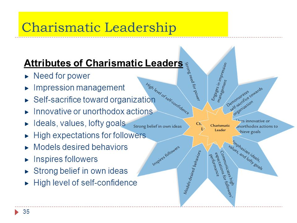 Charismatic Leadership 35 Attributes of Charismatic Leaders Need for power Impression management Self-sacrifice toward organization Innovative or unor