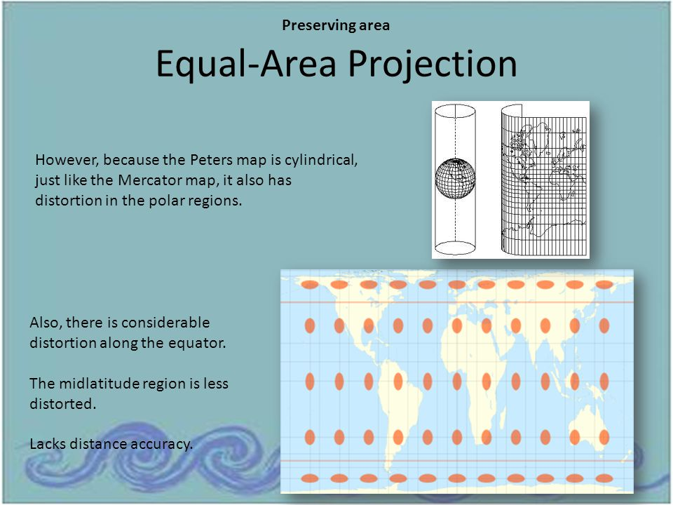 Equal-Area Projection Also, there is considerable distortion along the equator. The midlatitude region is less distorted. Lacks distance accuracy. Pre