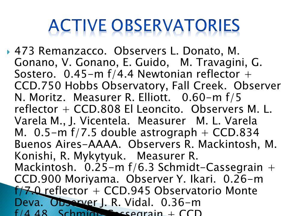  473 Remanzacco. Observers L. Donato, M. Gonano, V. Gonano, E. Guido, M. Travagini, G. Sostero. 0.45-m f/4.4 Newtonian reflector + CCD.750 Hobbs Obse