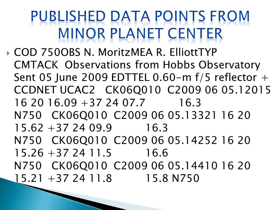  COD 750OBS N. MoritzMEA R. ElliottTYP CMTACK Observations from Hobbs Observatory Sent 05 June 2009 EDTTEL 0.60-m f/5 reflector + CCDNET UCAC2 CK06Q0