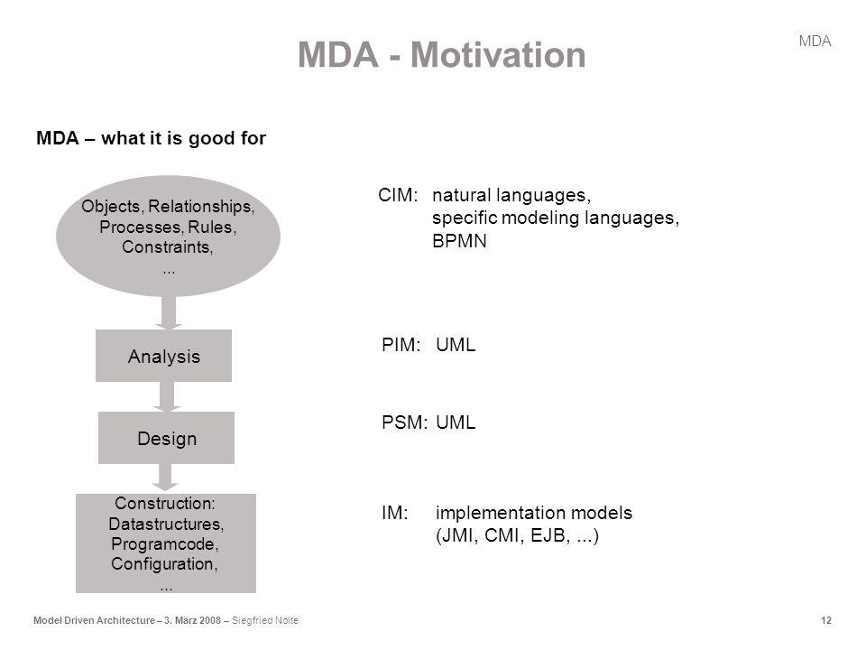 12Model Driven Architecture – 3.