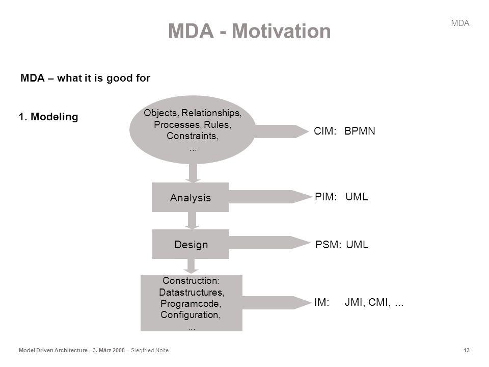 13Model Driven Architecture – 3.