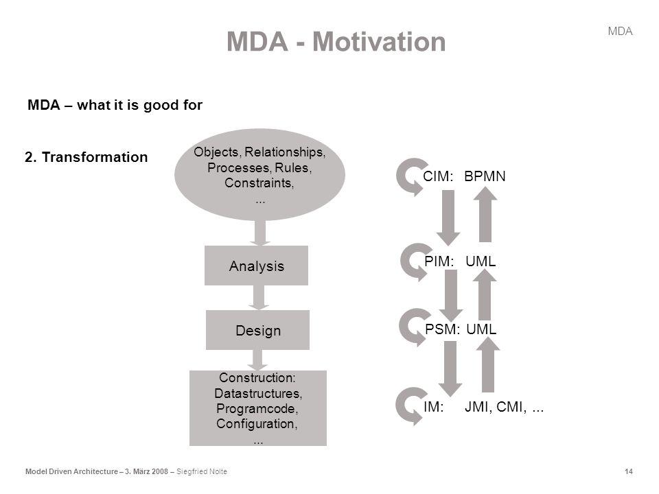14Model Driven Architecture – 3.