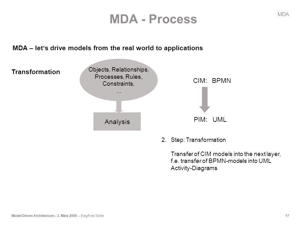 17Model Driven Architecture – 3.März 2008 – Siegfried Nolte MDA CIM:BPMN PIM:UML 2.
