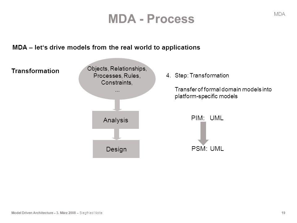 19Model Driven Architecture – 3.
