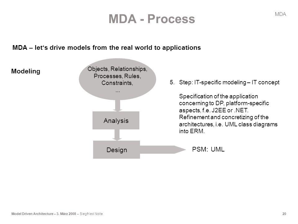 20Model Driven Architecture – 3.
