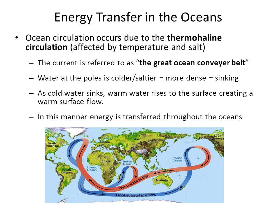 Energy Transfer in the Oceans Ocean circulation occurs due to the thermohaline circulation (affected by temperature and salt) – The current is referred to as the great ocean conveyer belt – Water at the poles is colder/saltier = more dense = sinking – As cold water sinks, warm water rises to the surface creating a warm surface flow.