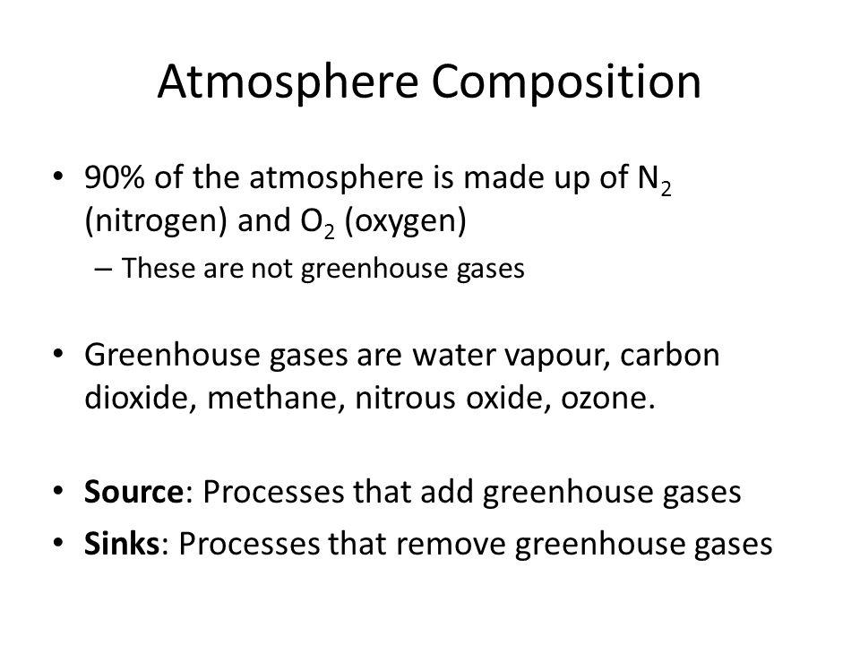 Atmosphere Composition 90% of the atmosphere is made up of N 2 (nitrogen) and O 2 (oxygen) – These are not greenhouse gases Greenhouse gases are water vapour, carbon dioxide, methane, nitrous oxide, ozone.