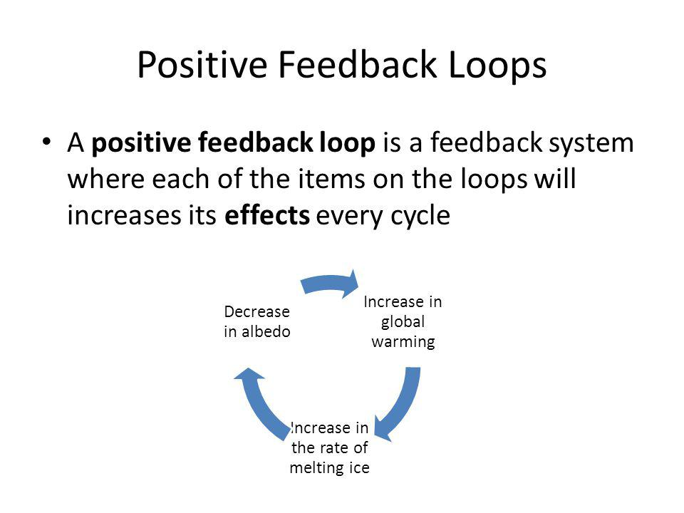 Positive Feedback Loops A positive feedback loop is a feedback system where each of the items on the loops will increases its effects every cycle Increase in global warming Increase in the rate of melting ice Decrease in albedo