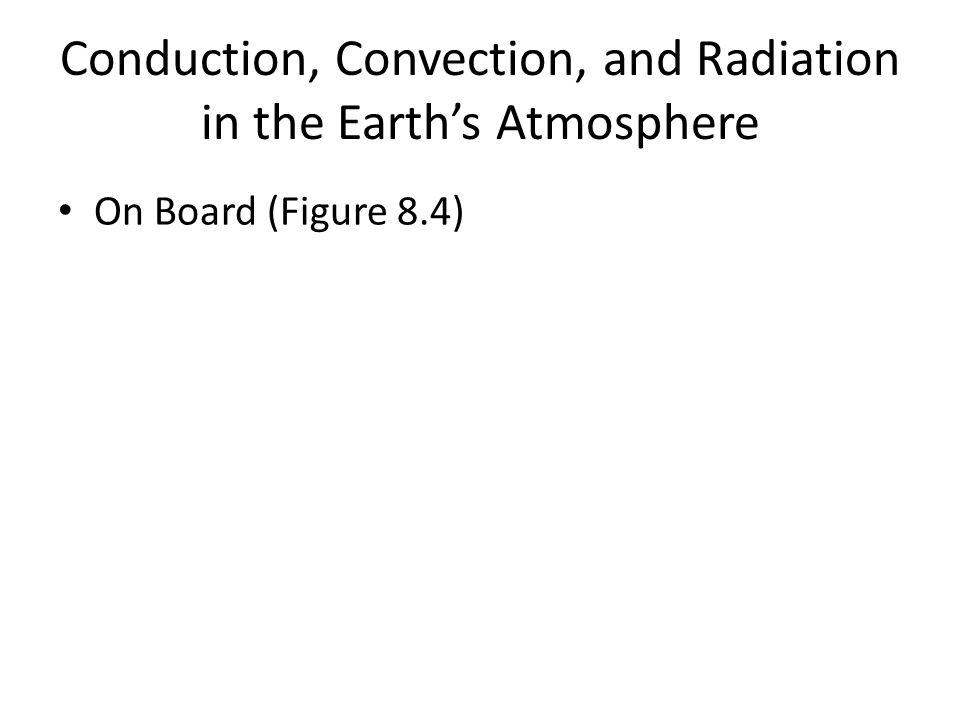 Conduction, Convection, and Radiation in the Earth's Atmosphere On Board (Figure 8.4)
