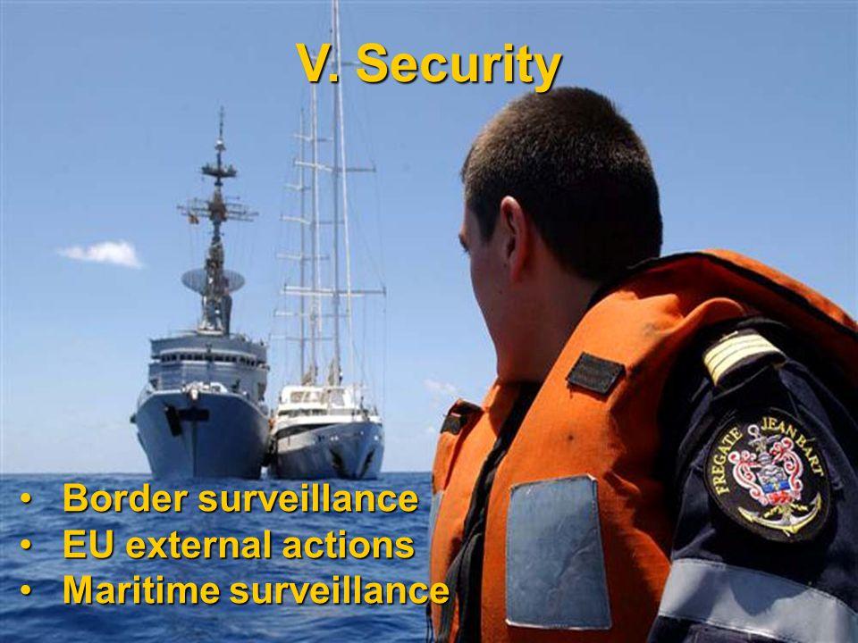 10 Border surveillanceBorder surveillance EU external actionsEU external actions Maritime surveillanceMaritime surveillance