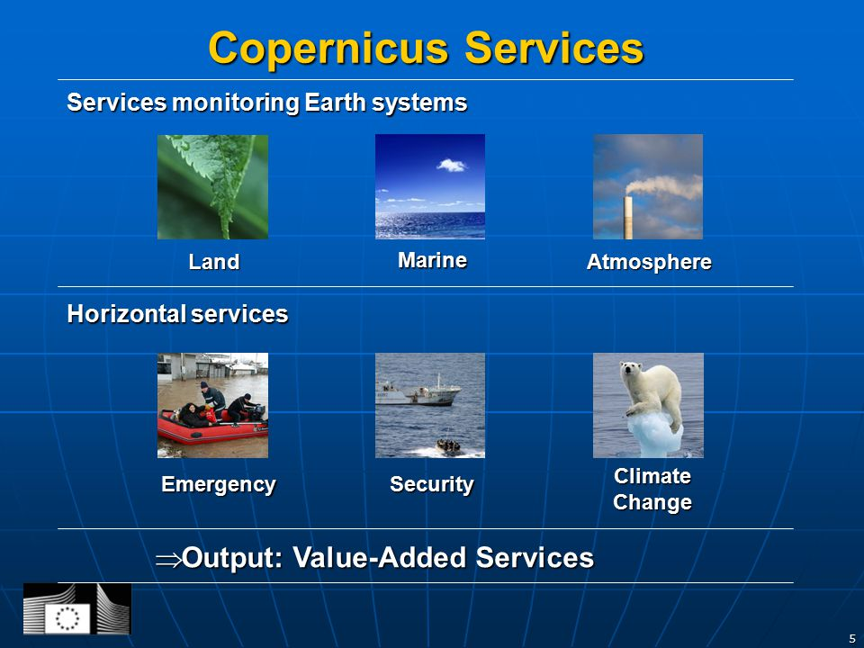 5 Copernicus Services Land Marine Atmosphere Emergency Climate Change Security Services monitoring Earth systems Horizontal services  Output: Value-Added Services