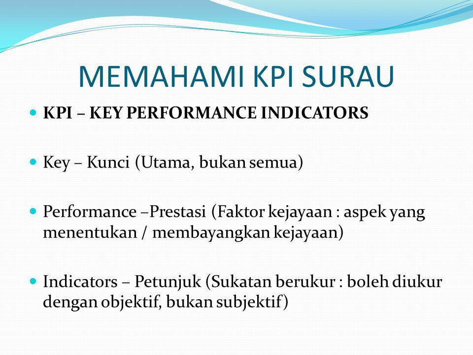 MEMAHAMI KPI SURAU KPI – KEY PERFORMANCE INDICATORS Key – Kunci (Utama, bukan semua) Performance –Prestasi (Faktor kejayaan : aspek yang menentukan / membayangkan kejayaan) Indicators – Petunjuk (Sukatan berukur : boleh diukur dengan objektif, bukan subjektif)