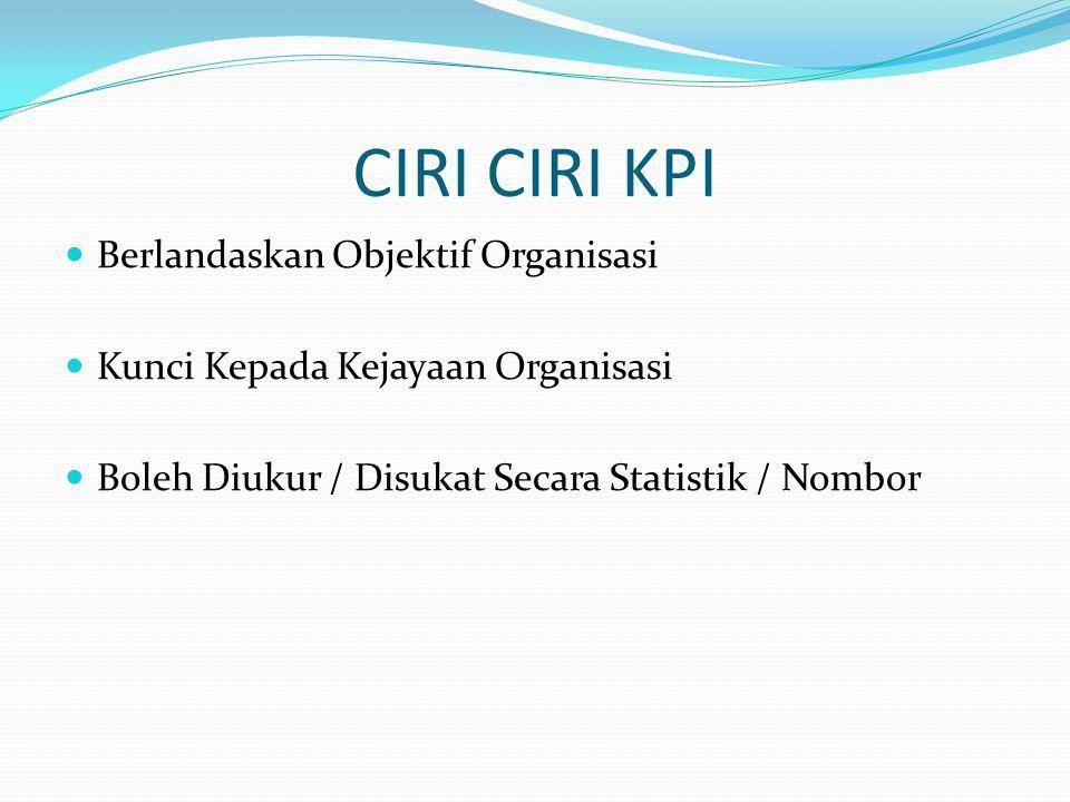 CIRI CIRI KPI Berlandaskan Objektif Organisasi Kunci Kepada Kejayaan Organisasi Boleh Diukur / Disukat Secara Statistik / Nombor