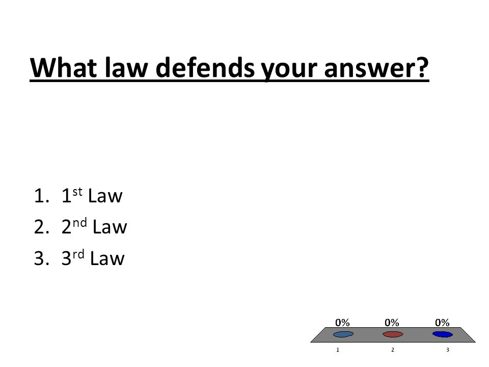 What law defends your answer? 1.1 st Law 2.2 nd Law 3.3 rd Law