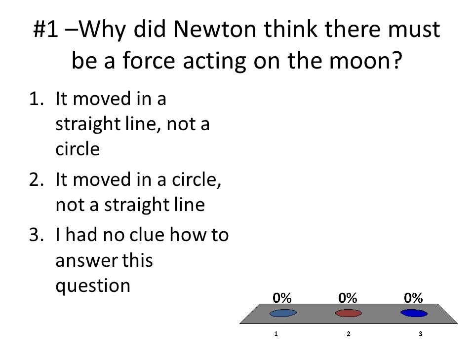 #1 –Why did Newton think there must be a force acting on the moon? 1.It moved in a straight line, not a circle 2.It moved in a circle, not a straight
