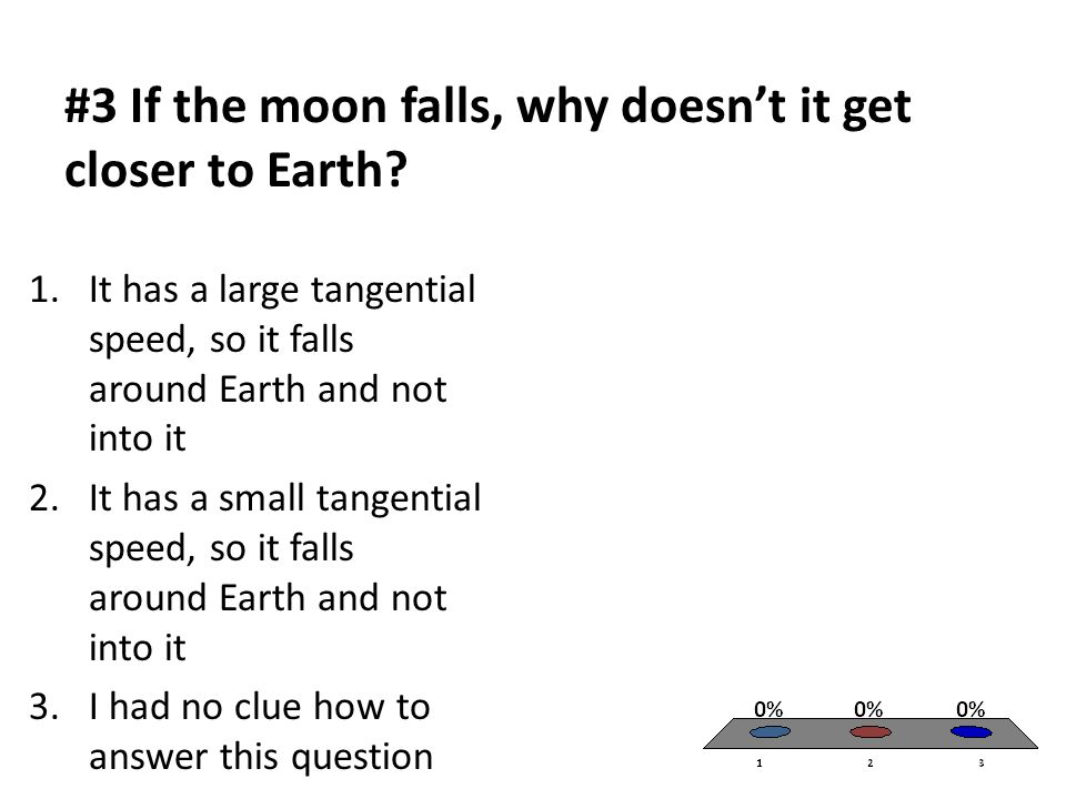 #3 If the moon falls, why doesn't it get closer to Earth? 1.It has a large tangential speed, so it falls around Earth and not into it 2.It has a small