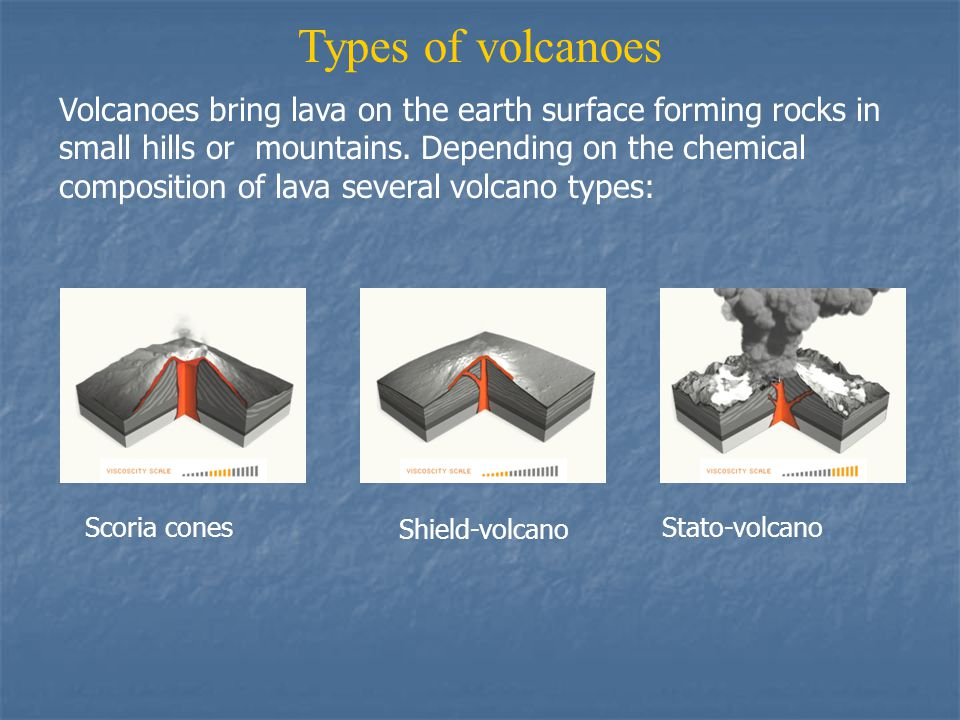 Types of volcanoes Volcanoes bring lava on the earth surface forming rocks in small hills or mountains.