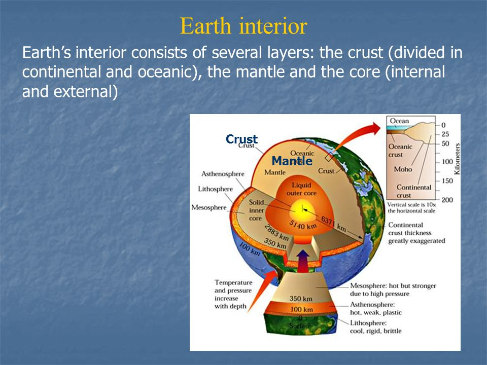 Lithosphere The most outer part of mantle that is in continuous contact with crust, together with crust consist earth's lithosphere.