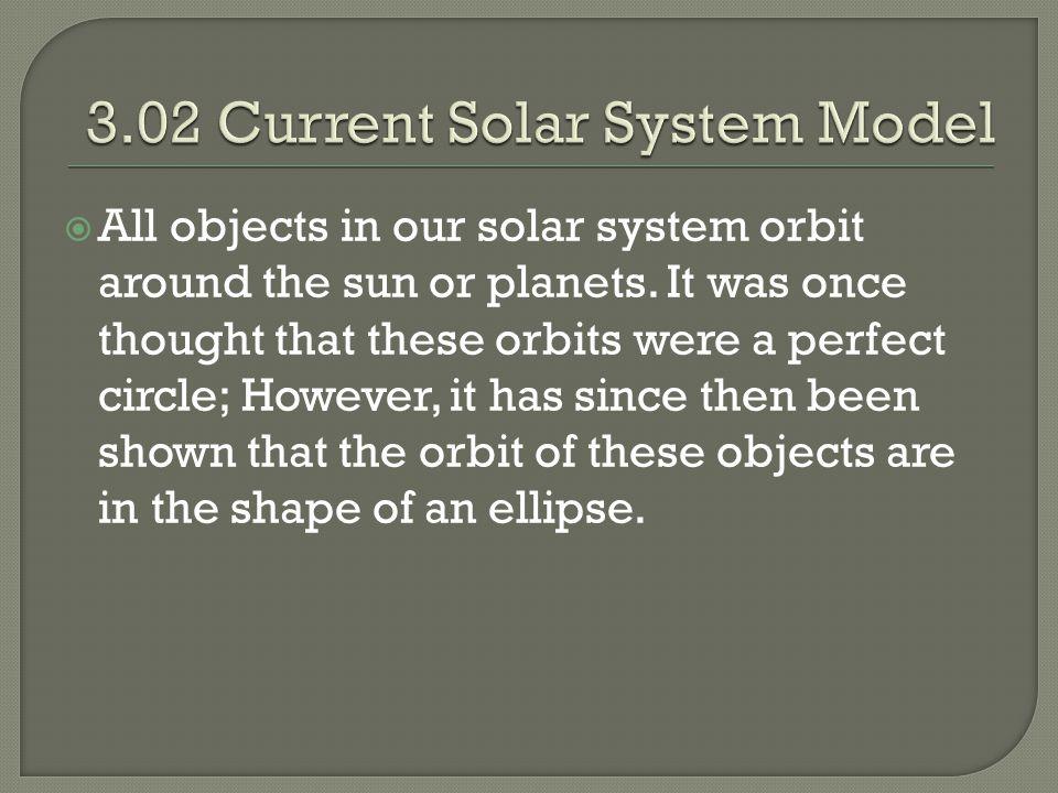  Planets revolve around the Sun.