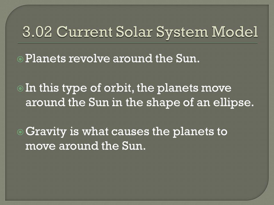  Moons revolve around planets.