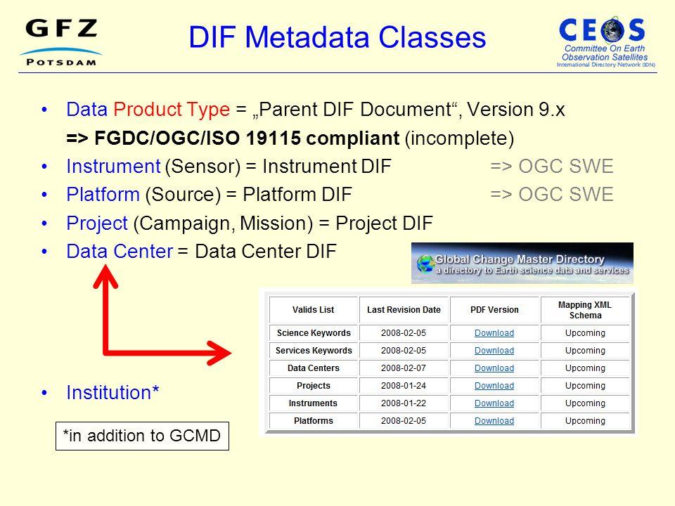 "DIF Metadata Classes Data Product Type = ""Parent DIF Document"", Version 9.x => FGDC/OGC/ISO 19115 compliant (incomplete) Instrument (Sensor) = Instrum"