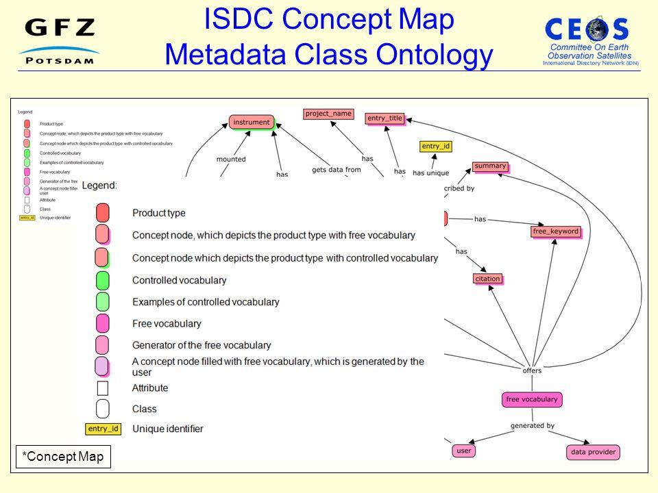 ISDC Concept Map Metadata Class Ontology *Concept Map