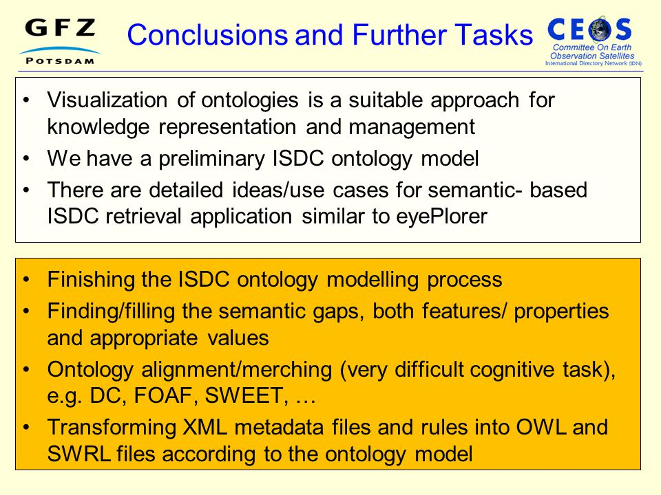 Conclusions and Further Tasks Visualization of ontologies is a suitable approach for knowledge representation and management We have a preliminary ISD