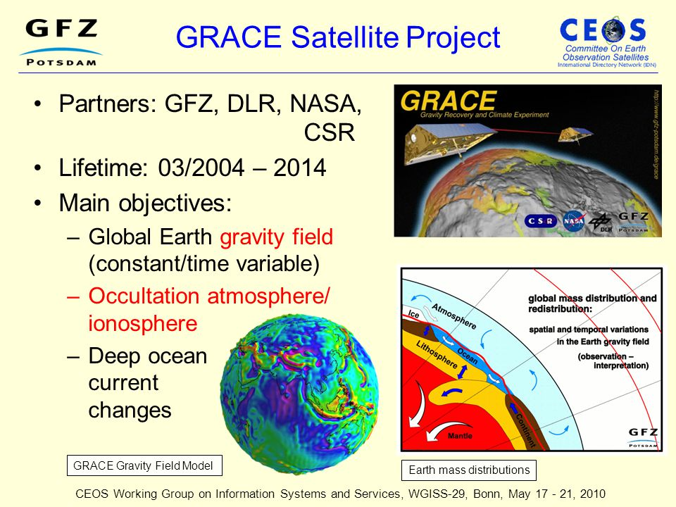 GRACE Satellite Project Partners: GFZ, DLR, NASA, CSR Lifetime: 03/2004 – 2014 Main objectives: –Global Earth gravity field (constant/time variable) –