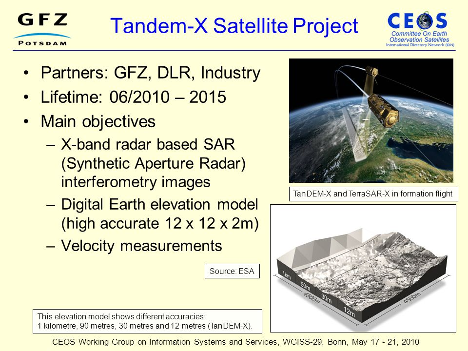 Tandem-X Satellite Project Partners: GFZ, DLR, Industry Lifetime: 06/2010 – 2015 Main objectives –X-band radar based SAR (Synthetic Aperture Radar) in