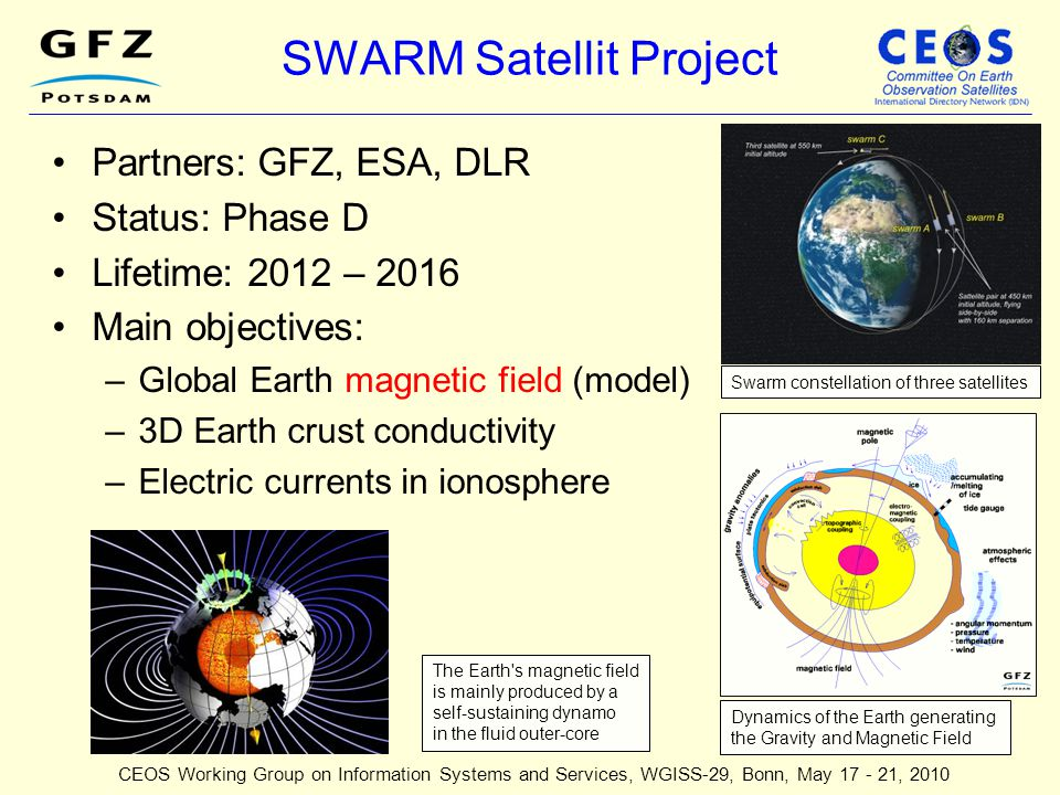 SWARM Satellit Project Partners: GFZ, ESA, DLR Status: Phase D Lifetime: 2012 – 2016 Main objectives: –Global Earth magnetic field (model) –3D Earth c