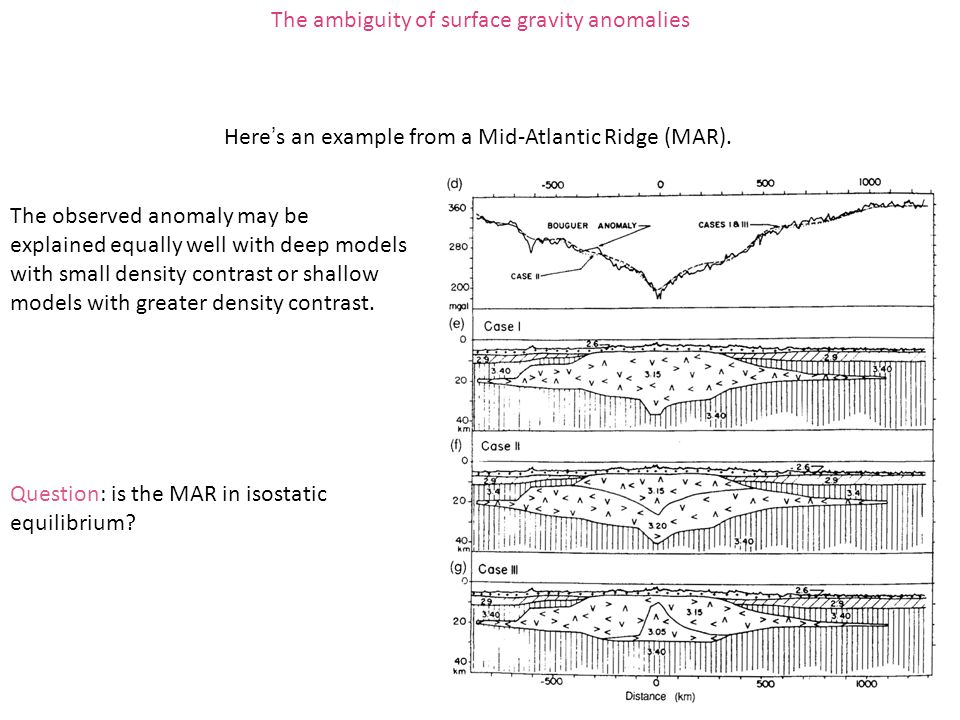 The observed anomaly may be explained equally well with deep models with small density contrast or shallow models with greater density contrast. Quest