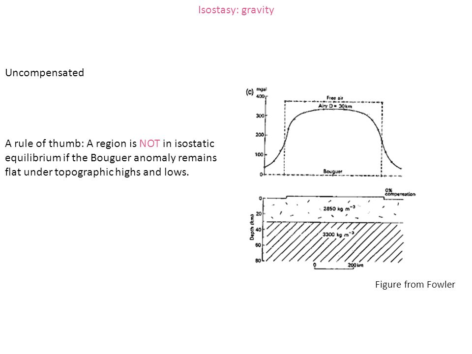 Isostasy: gravity Uncompensated A rule of thumb: A region is NOT in isostatic equilibrium if the Bouguer anomaly remains flat under topographic highs
