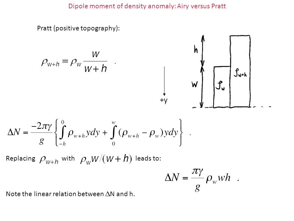 Dipole moment of density anomaly: Airy versus Pratt Pratt (positive topography): Replacing with leads to: Note the linear relation between  N and h.