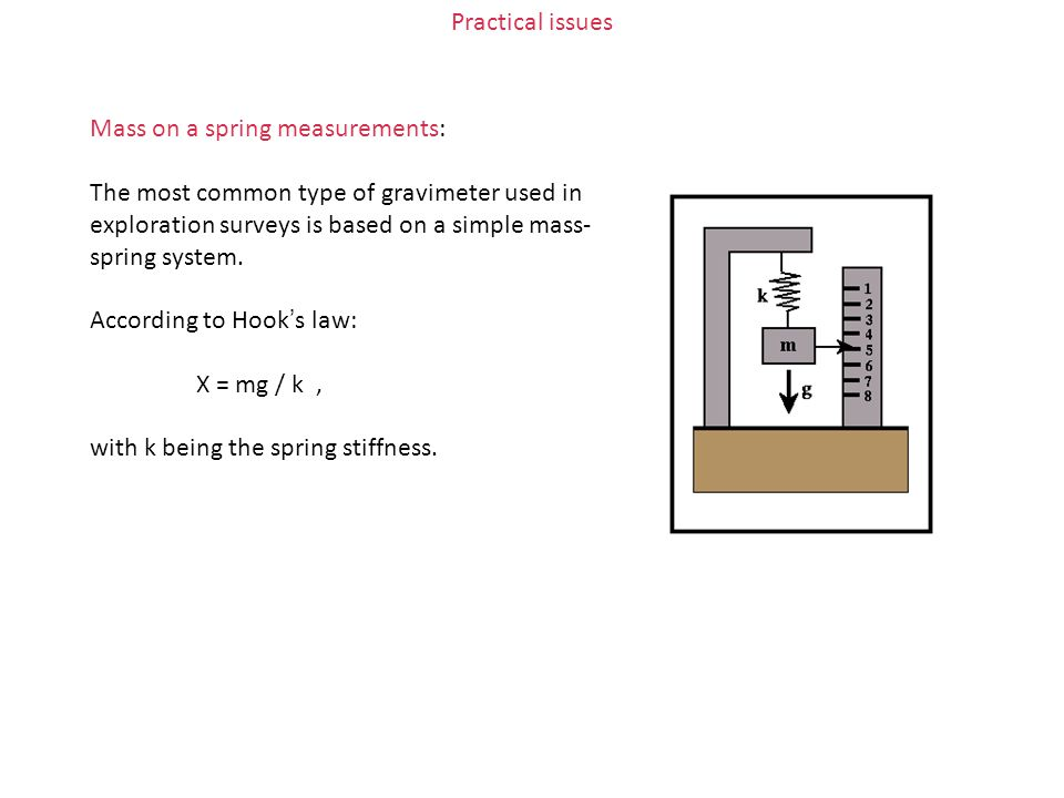 Practical issues Mass on a spring measurements: The most common type of gravimeter used in exploration surveys is based on a simple mass- spring syste