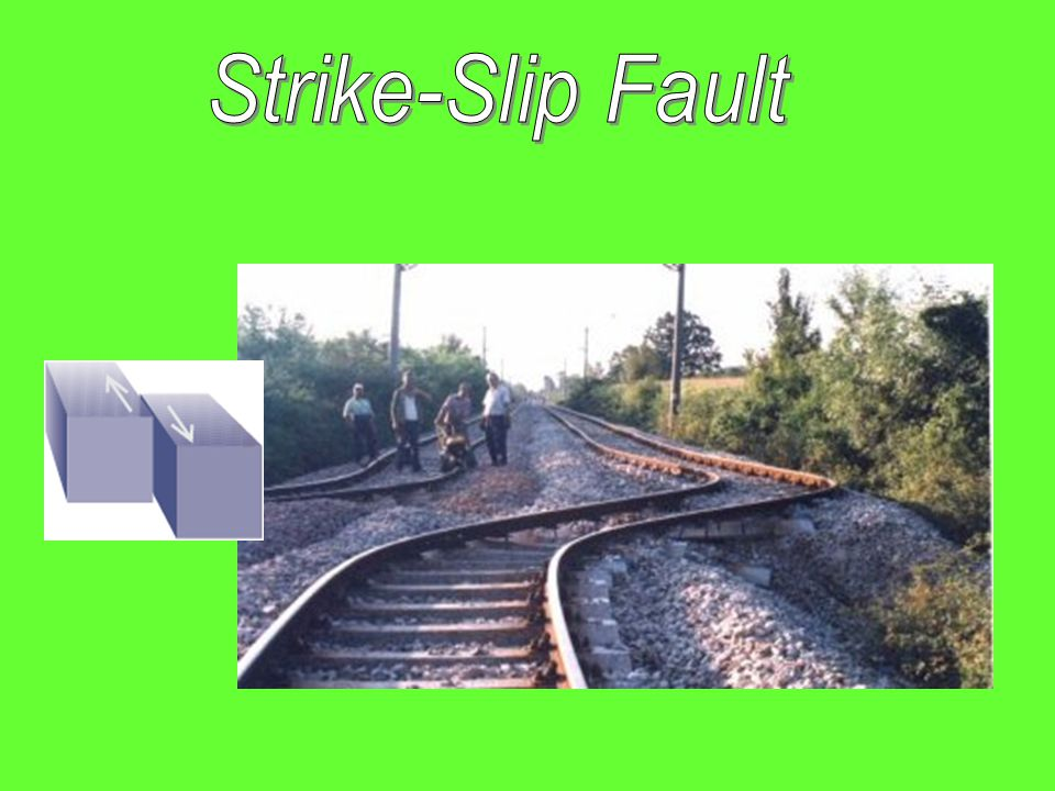 Shear Force Shear Force: a system of forces that operates against a body from different sides strike-slip Makes a strike-slip fault What types of forc