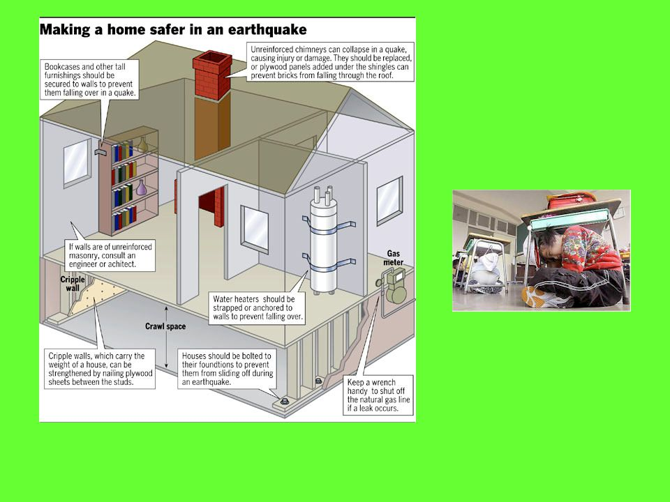 Earthquake Safety Protect yourself from falling objects (GET UNDER SOMETHING) or stand in a hallway or doorway (watch out for a swinging door) Do not
