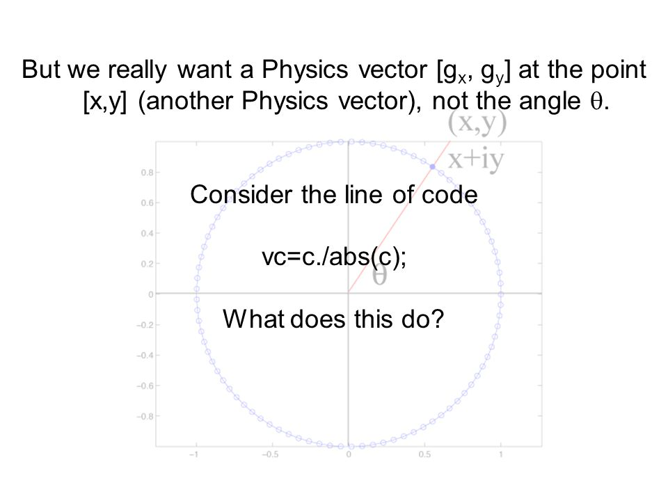 But we really want a Physics vector [g x, g y ] at the point [x,y] (another Physics vector), not the angle . Consider the line of code vc=c./abs(c);