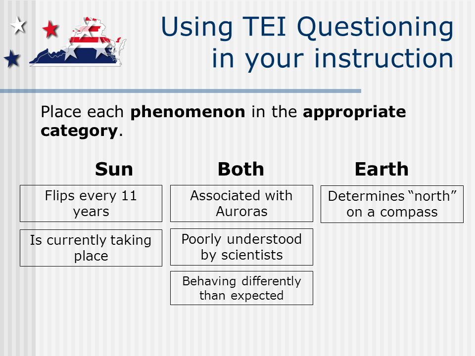 Using TEI Questioning in your instruction Place each phenomenon in the appropriate category.