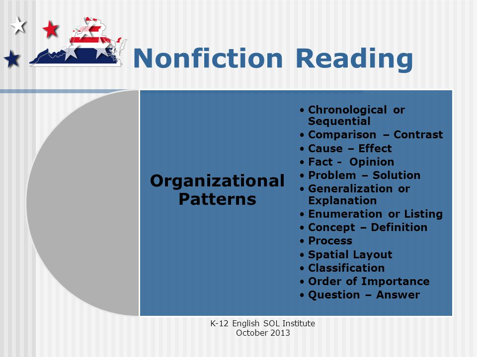Nonfiction Reading Organizational Patterns Chronological or Sequential Comparison – Contrast Cause – Effect Fact - Opinion Problem – Solution Generalization or Explanation Enumeration or Listing Concept – Definition Process Spatial Layout Classification Order of Importance Question – Answer K-12 English SOL Institute October 2013