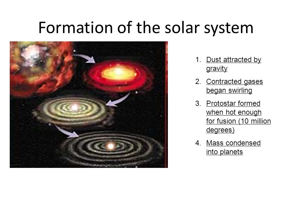 Formation of the solar system 1.Dust attracted by gravity 2.Contracted gases began swirling 3.Protostar formed when hot enough for fusion (10 million degrees) 4.Mass condensed into planets