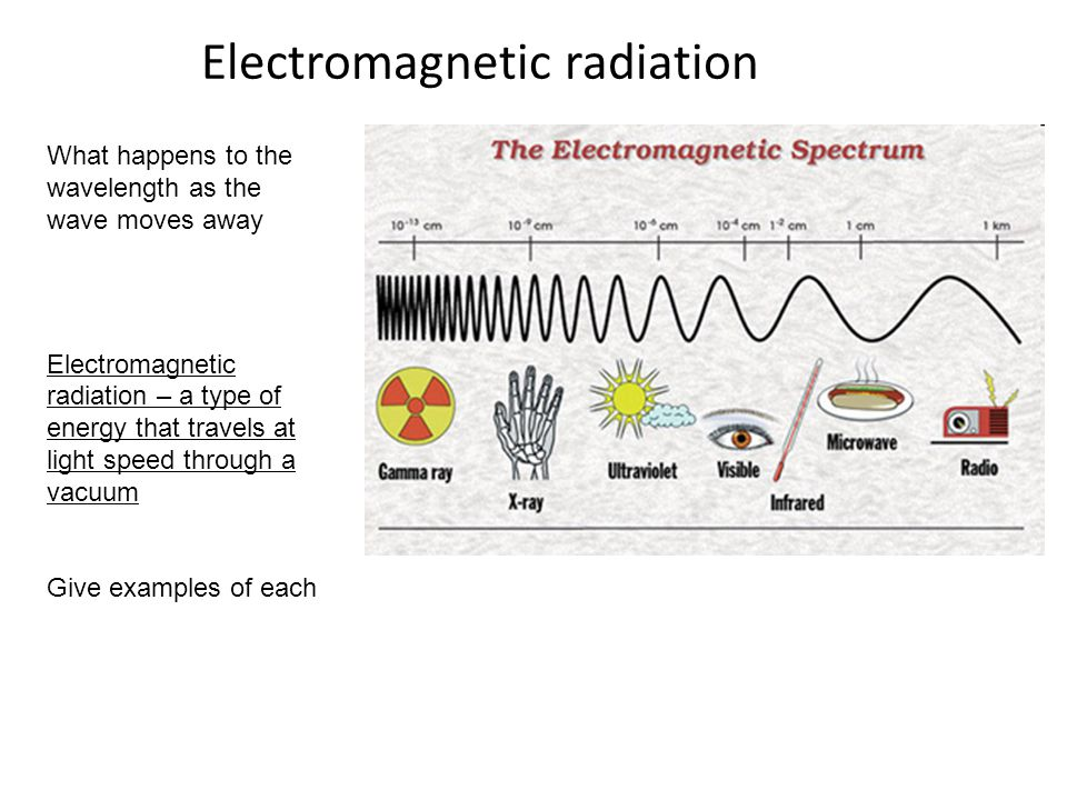 Electromagnetic radiation What happens to the wavelength as the wave moves away Electromagnetic radiation – a type of energy that travels at light speed through a vacuum Give examples of each