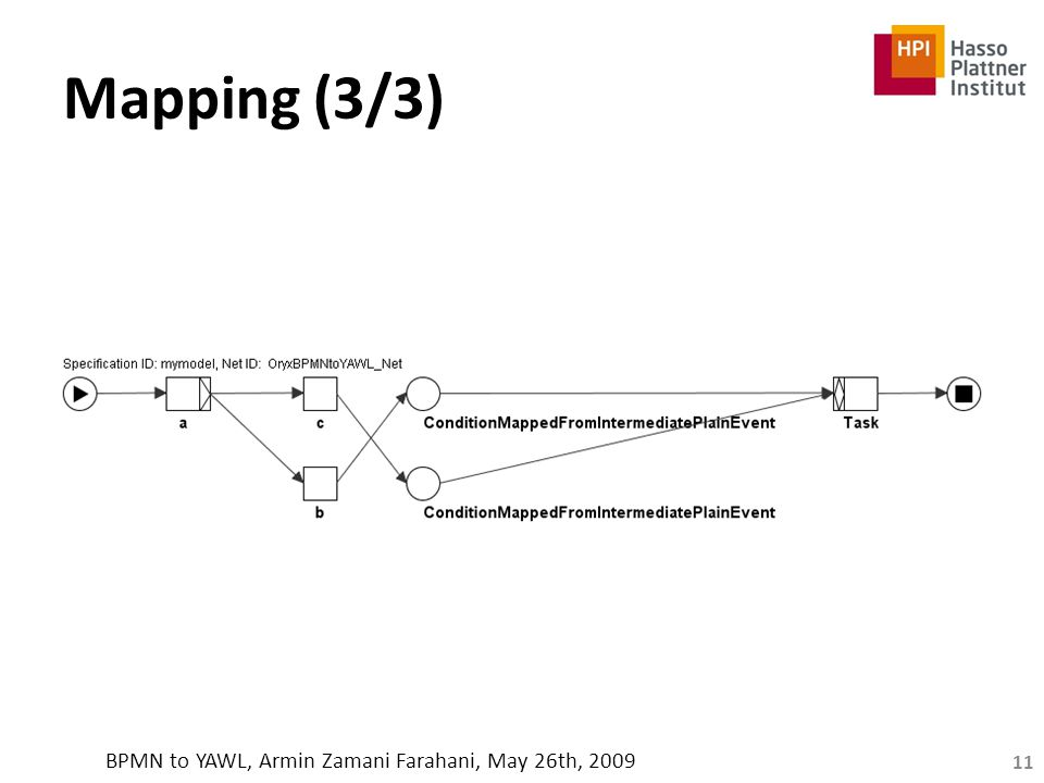 Mapping (3/3) BPMN to YAWL, Armin Zamani Farahani, May 26th, 2009 11