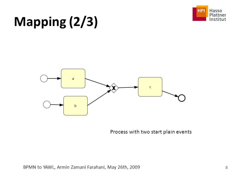 Mapping (2/3) Process with two start plain events BPMN to YAWL, Armin Zamani Farahani, May 26th, 2009 8