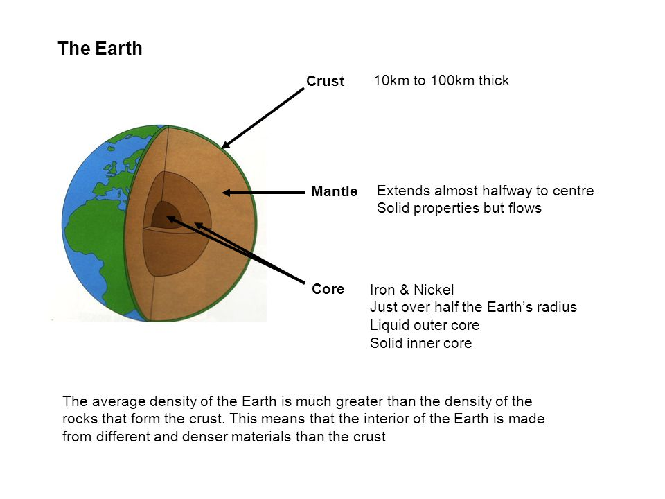 The Earth Crust 10km to 100km thick Mantle Extends almost halfway to centre Solid properties but flows Core Iron & Nickel Just over half the Earth's radius Liquid outer core Solid inner core The average density of the Earth is much greater than the density of the rocks that form the crust.