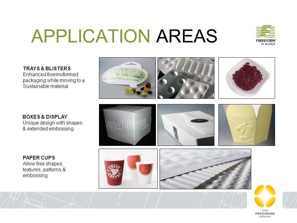 APPLICATION AREAS TRAYS & BLISTERS Enhanced thermoformed packaging while moving to a Sustainable material BOXES & DISPLAY Unique design with shapes &