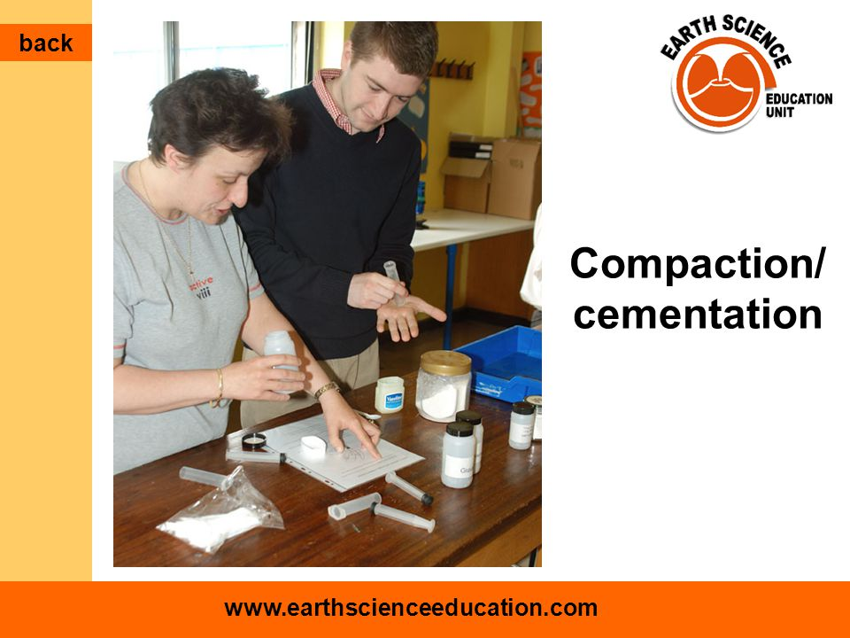 www.earthscienceeducation.com Compaction/ cementation back