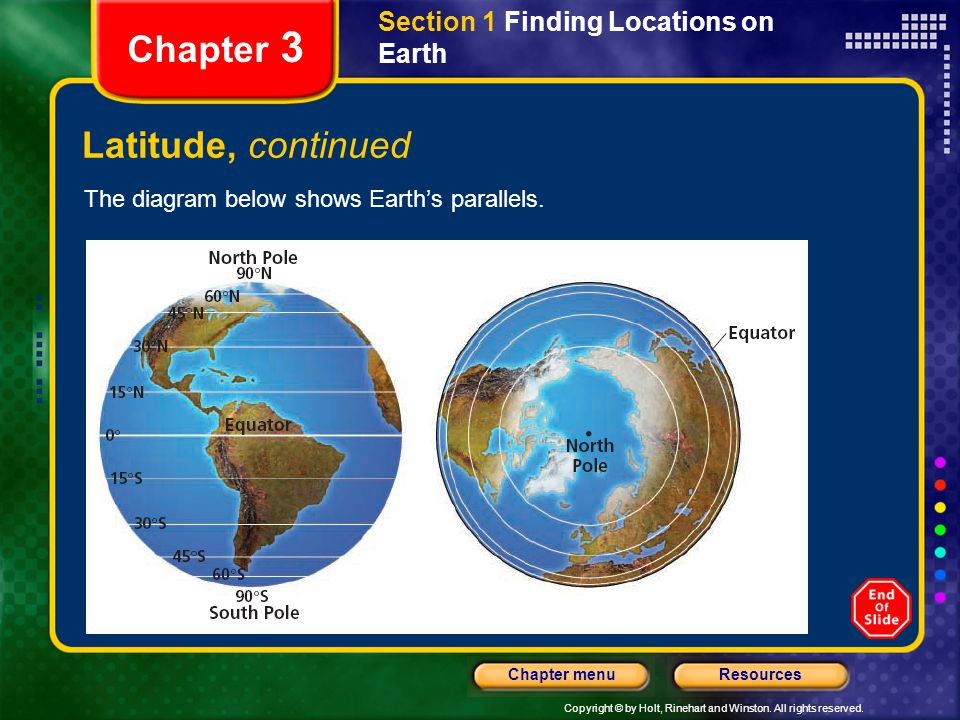 Copyright © by Holt, Rinehart and Winston. All rights reserved. ResourcesChapter menu Section 1 Finding Locations on Earth Chapter 3 Latitude, continu